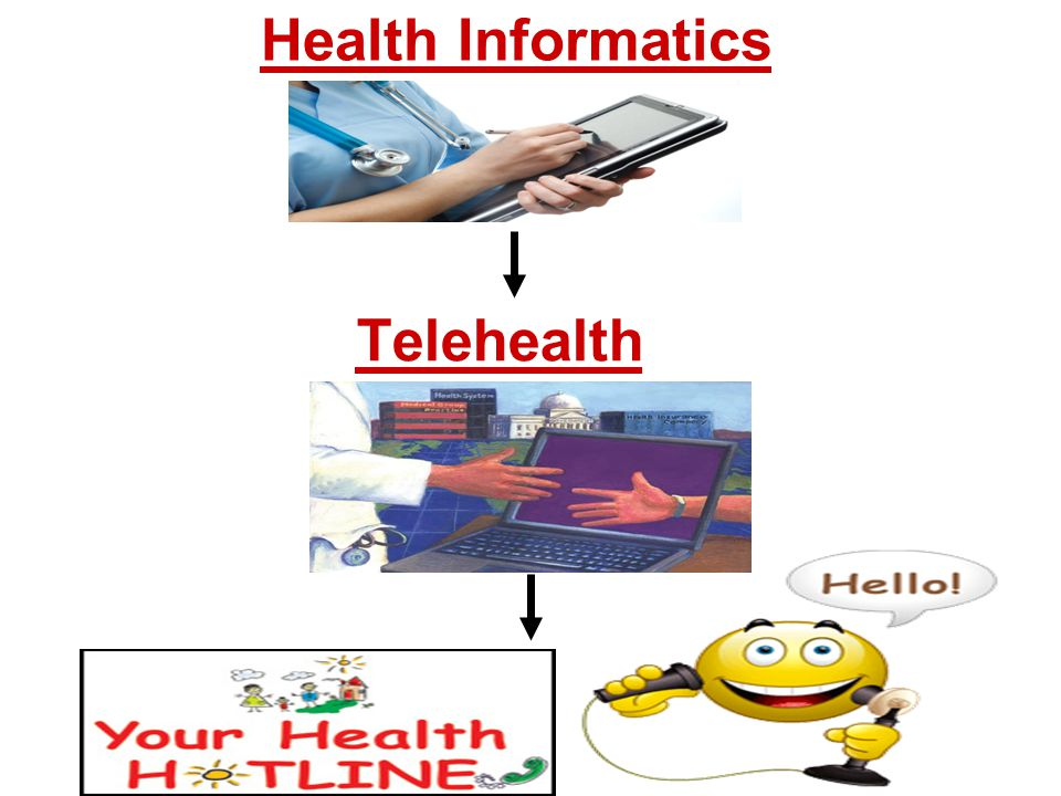 Health Informatics Telehealth