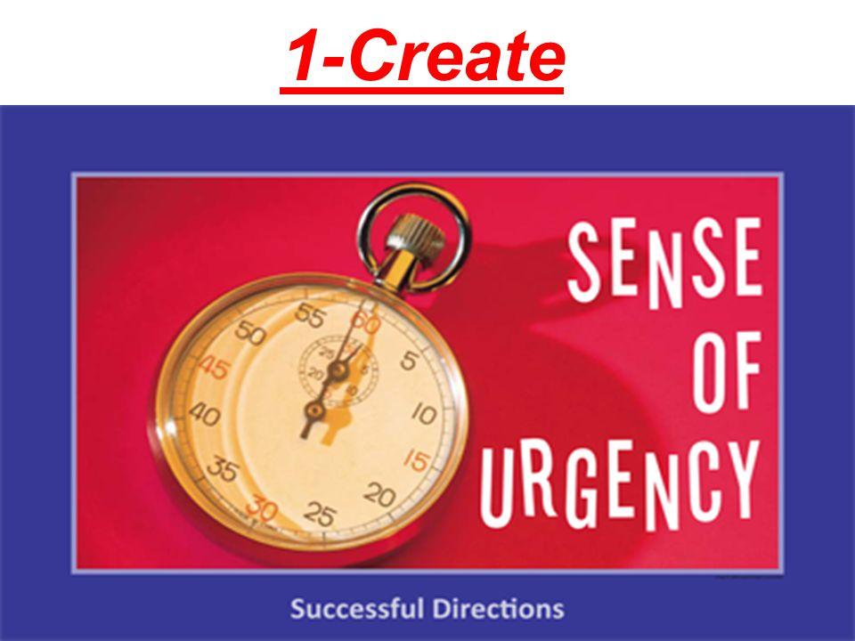 1-Create