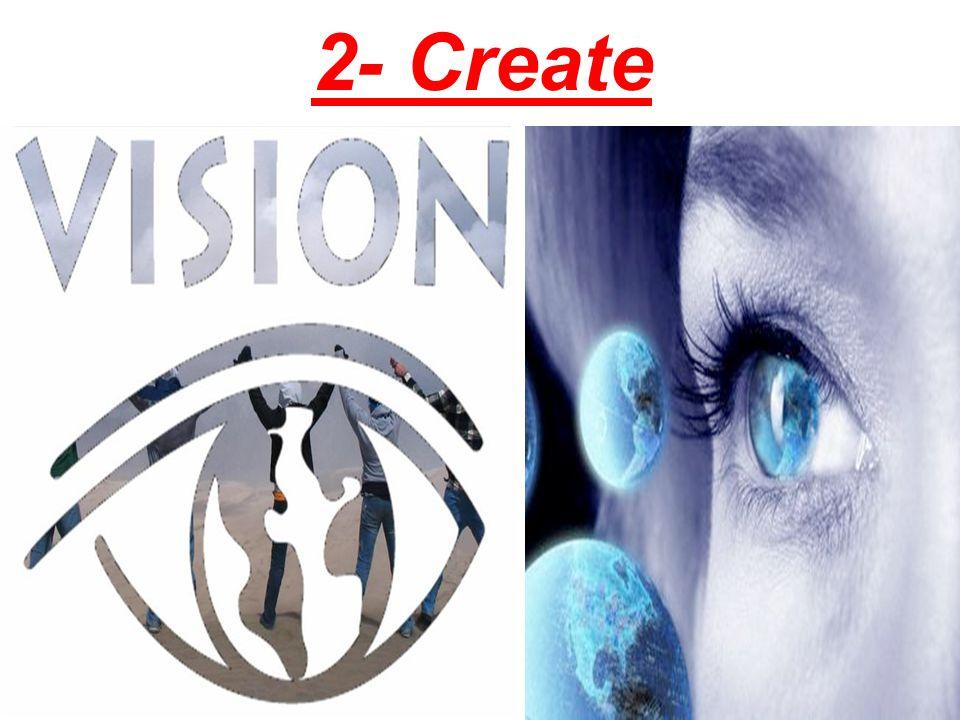 2- Create