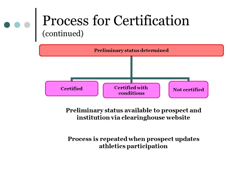 Process for Certification (continued) Preliminary status determined Certified Certified with conditions Not certified Preliminary status available to prospect and institution via clearinghouse website Process is repeated when prospect updates athletics participation
