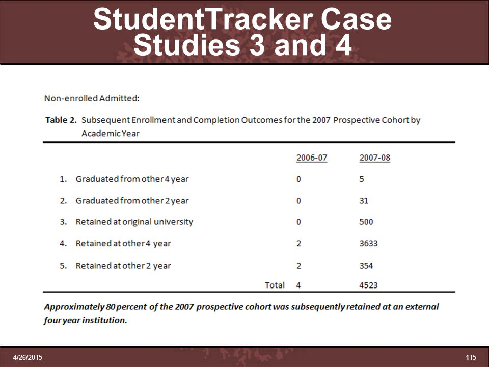 4/26/2015115 StudentTracker Case Studies 3 and 4