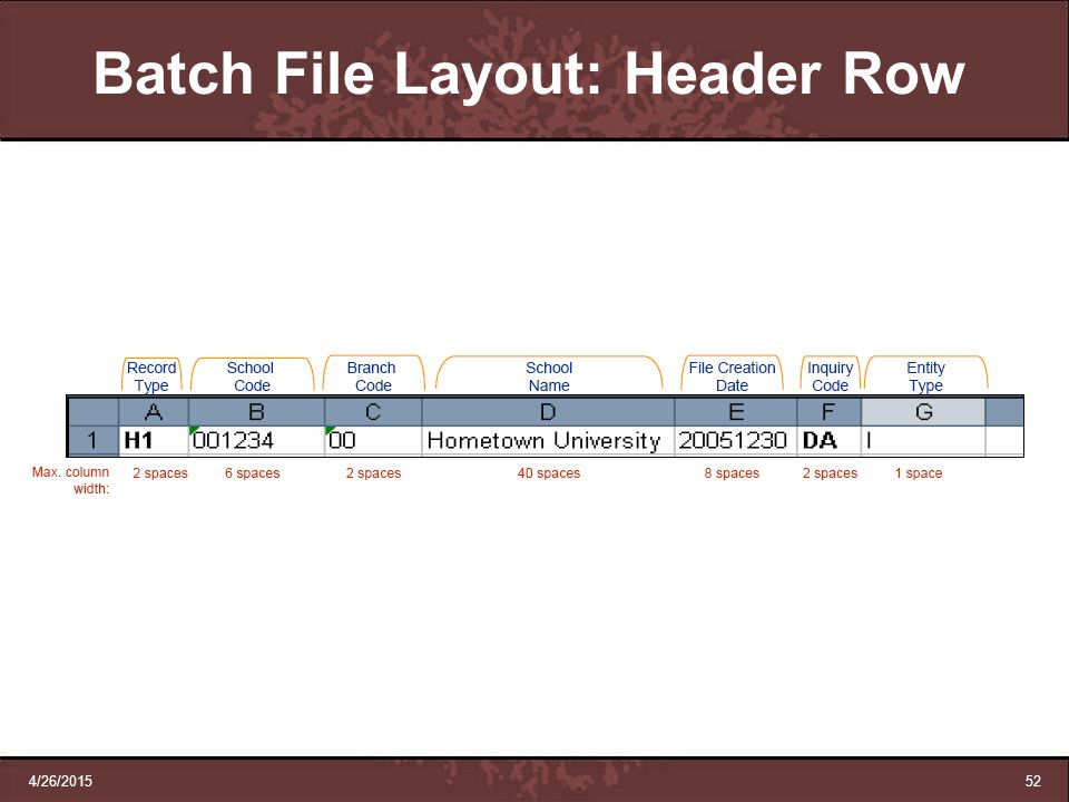 4/26/201552 Batch File Layout: Header Row