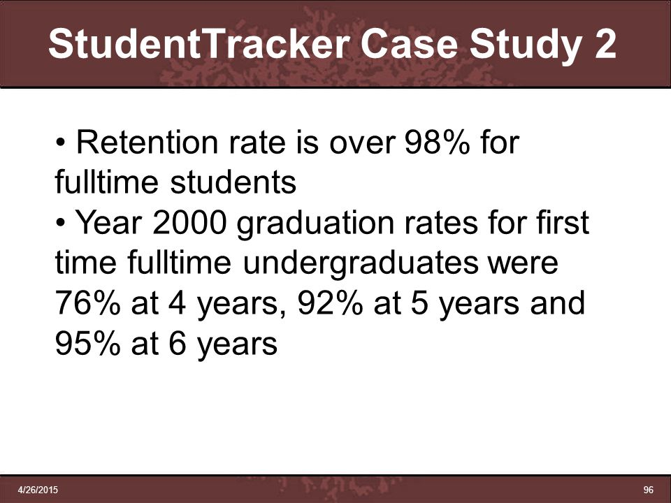 4/26/201596 StudentTracker Case Study 2 Retention rate is over 98% for fulltime students Year 2000 graduation rates for first time fulltime undergradu