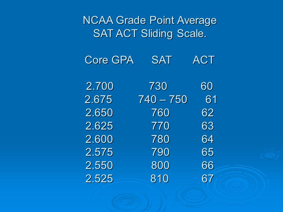 NCAA Grade Point Average SAT ACT Sliding Scale.