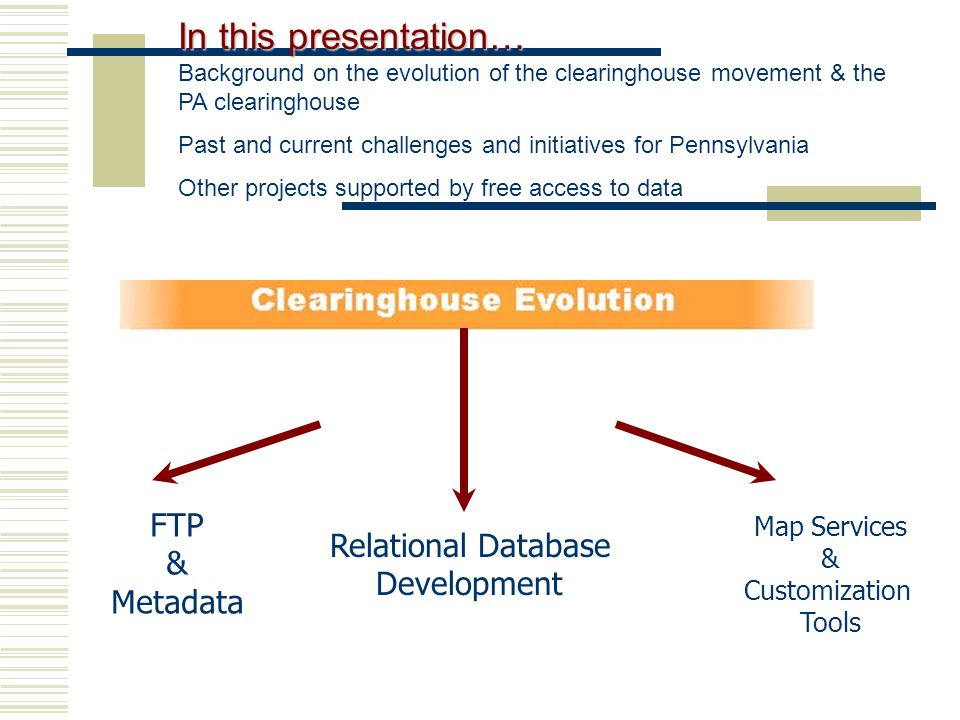 FTP & Metadata Relational Database Development Map Services & Customization Tools In this presentation… Background on the evolution of the clearinghouse movement & the PA clearinghouse Past and current challenges and initiatives for Pennsylvania Other projects supported by free access to data