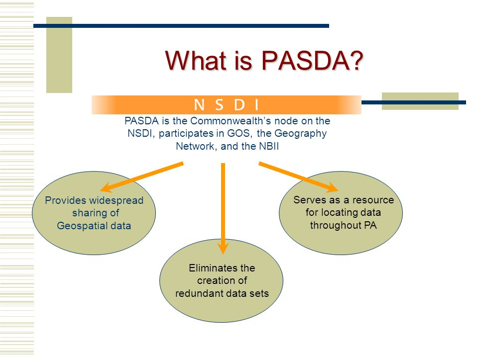 PASDA Background  PASDA was initiated in 1996 as a partnership between Penn State University and the PA Department of Environmental Protection.