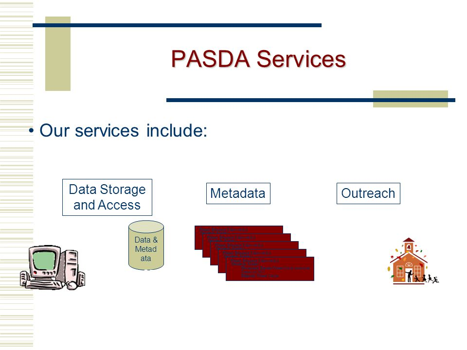 PASDA works with Partners on: -Data Acquisition -Distribution Issues -Documentation PASDA Provides: - Storage -Management -Access tools -Assistance Data Distribution Via the Web— Available for Anyone to Use How PASDA Works: PASDA is about Partnerships PASDA works with data providers to acquire data and develop data distribution plan and metadata.