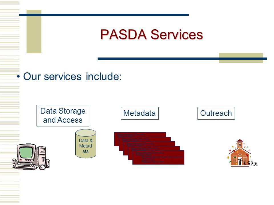 PASDA Services Our services include: Data Storage and Access Data & Metad ata PASDA Users Outreach PASDA info.