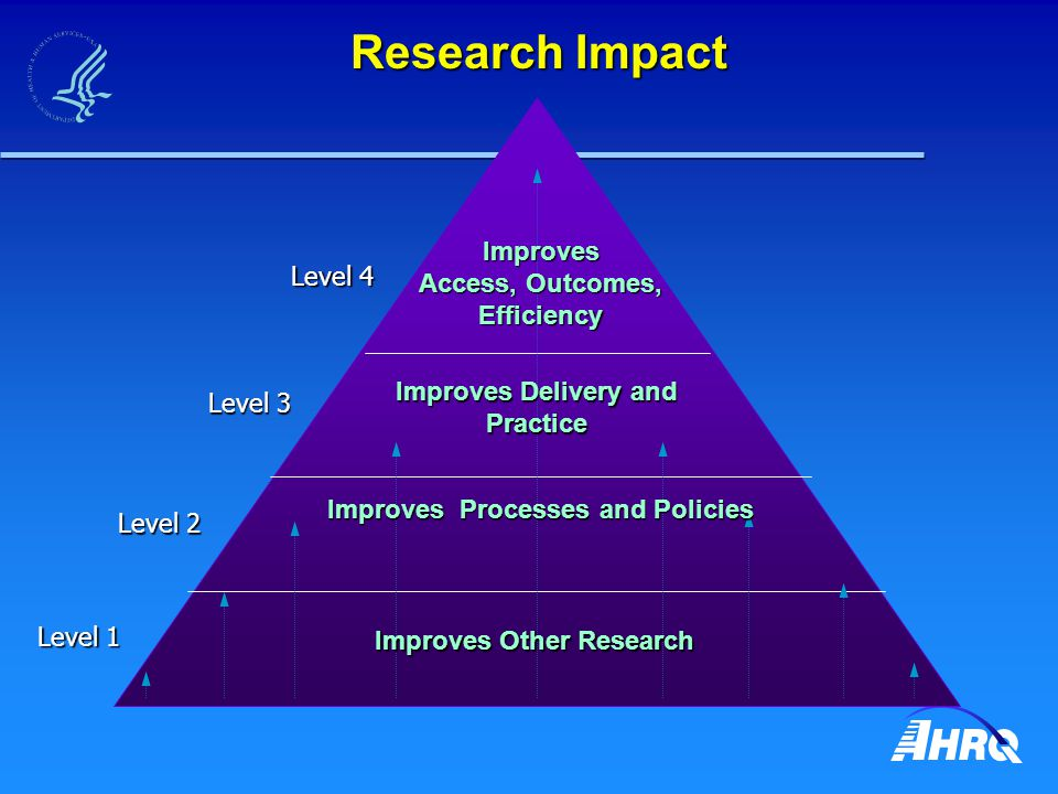 Research Impact Improves Access, Outcomes, Efficiency Improves Other Research Improves Processes and Policies Improves Delivery and Practice Level 4 Level 3 Level 2 Level 1