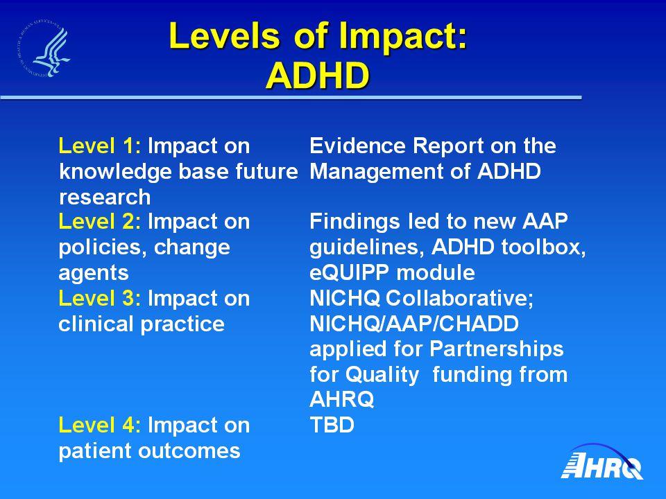 Levels of Impact: ADHD