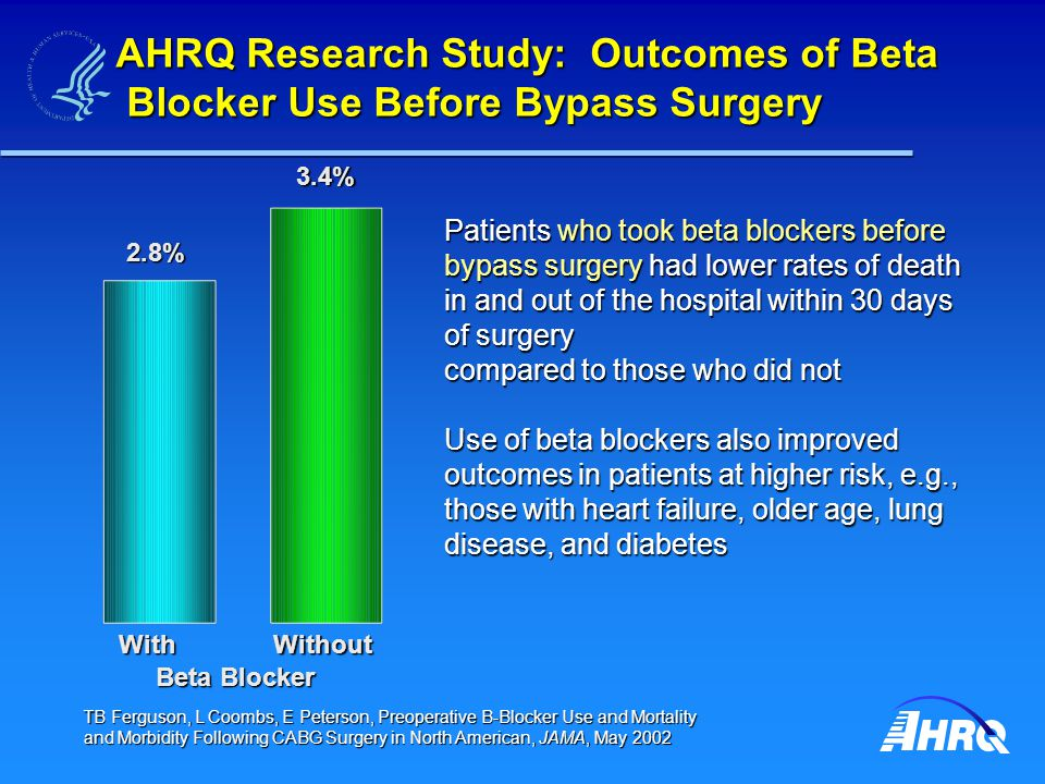 2.8% 3.4% Patients who took beta blockers before bypass surgery had lower rates of death in and out of the hospital within 30 days of surgery compared to those who did not Use of beta blockers also improved outcomes in patients at higher risk, e.g., those with heart failure, older age, lung disease, and diabetes WithWithout AHRQ Research Study: Outcomes of Beta Blocker Use Before Bypass Surgery Blocker Use Before Bypass Surgery TB Ferguson, L Coombs, E Peterson, Preoperative B-Blocker Use and Mortality and Morbidity Following CABG Surgery in North American, JAMA, May 2002 Beta Blocker