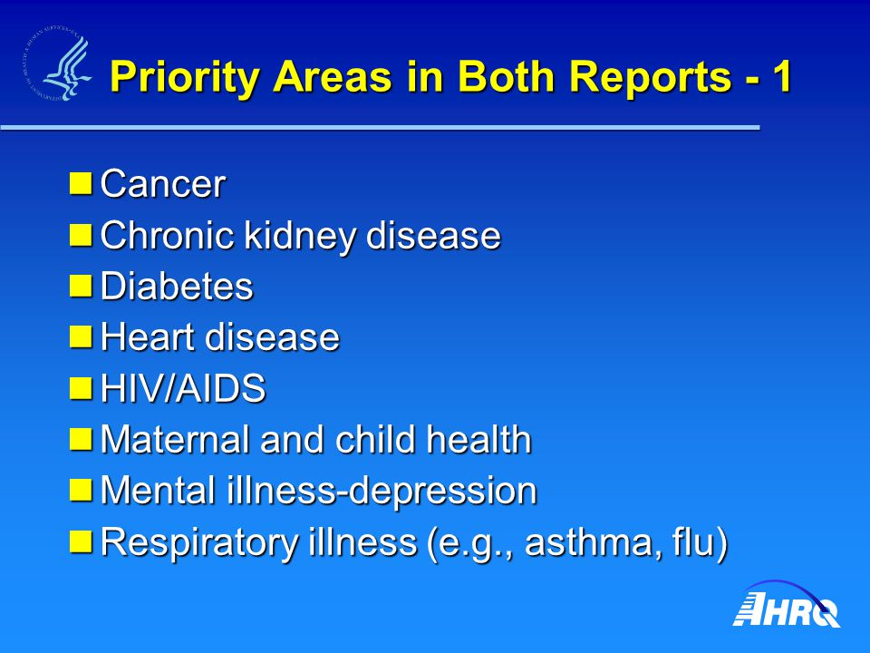 Priority Areas in Both Reports - 1 Cancer Cancer Chronic kidney disease Chronic kidney disease Diabetes Diabetes Heart disease Heart disease HIV/AIDS HIV/AIDS Maternal and child health Maternal and child health Mental illness-depression Mental illness-depression Respiratory illness (e.g., asthma, flu) Respiratory illness (e.g., asthma, flu)