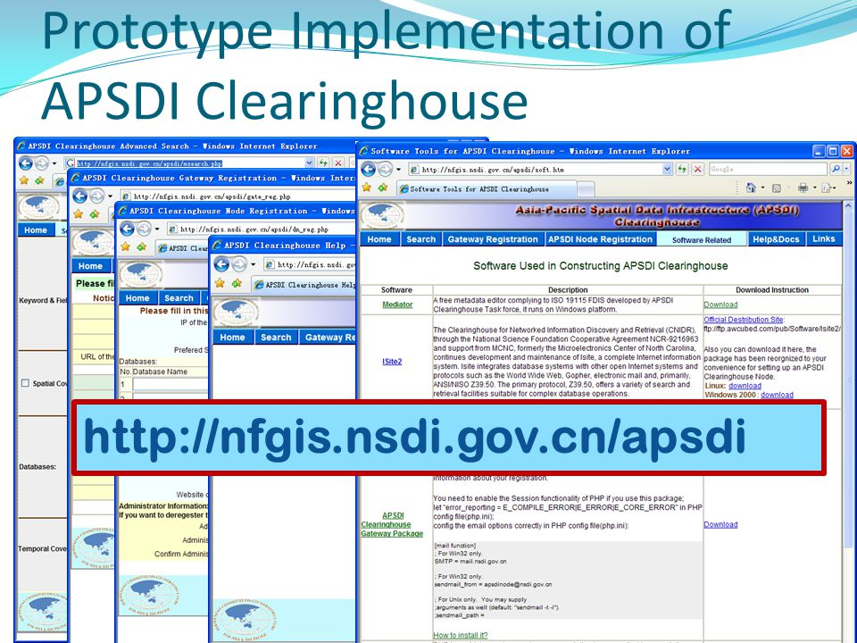 Prototype Implementation of APSDI Clearinghouse http://nfgis.nsdi.gov.cn/apsdi