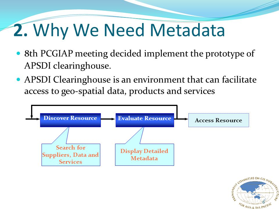 7 APSDI Clearinghouse – Architecture APSDI Clearinghouse consists of nodes, each clearinghouse node is composed of metadata of geo- spatial data and a software system for serving metadata Datasets Metadata Web Server Catalog Server Clearinghouse Node Clearinghouse Gateway Metadata is one of the key components