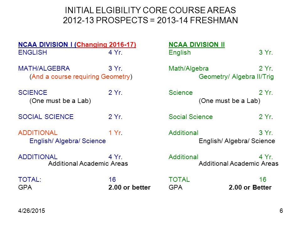 4/26/20156 INITIAL ELGIBILITY CORE COURSE AREAS 2012-13 PROSPECTS = 2013-14 FRESHMAN NCAA DIVISION I (Changing 2016-17)NCAA DIVISION II ENGLISH4 Yr.