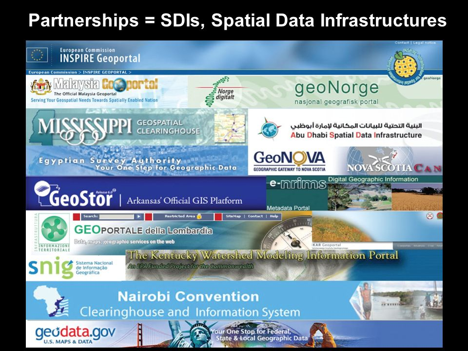Partnerships = SDIs, Spatial Data Infrastructures
