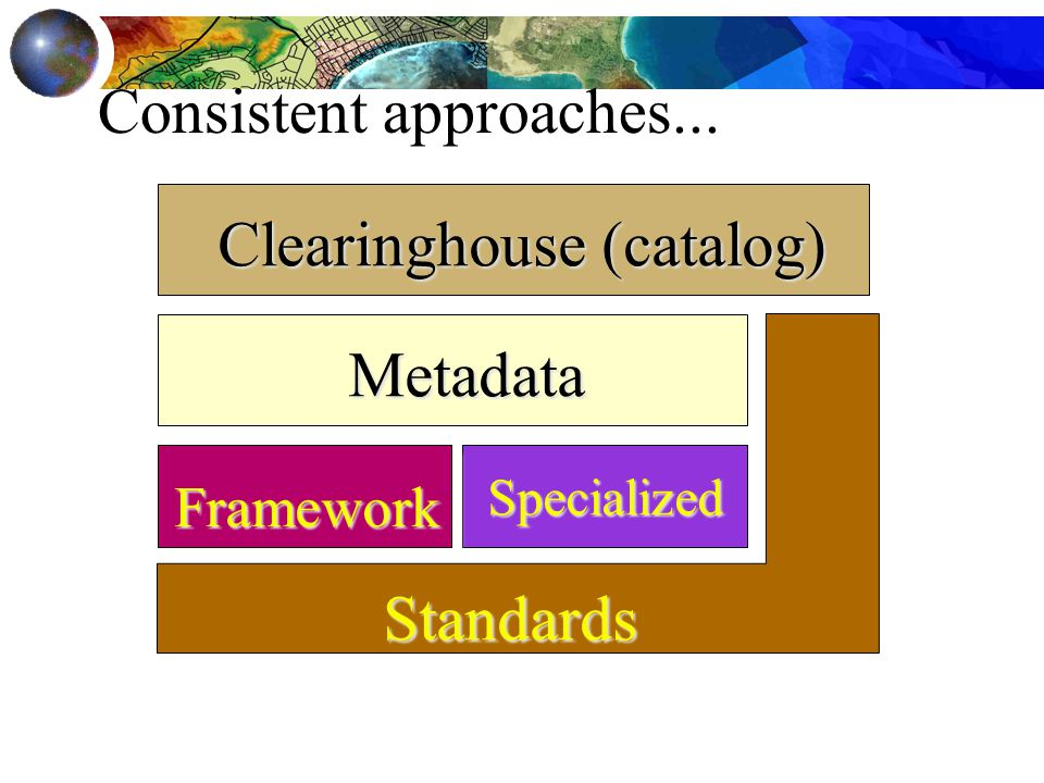 Specialized Framework Metadata Clearinghouse (catalog) Standards Consistent approaches...