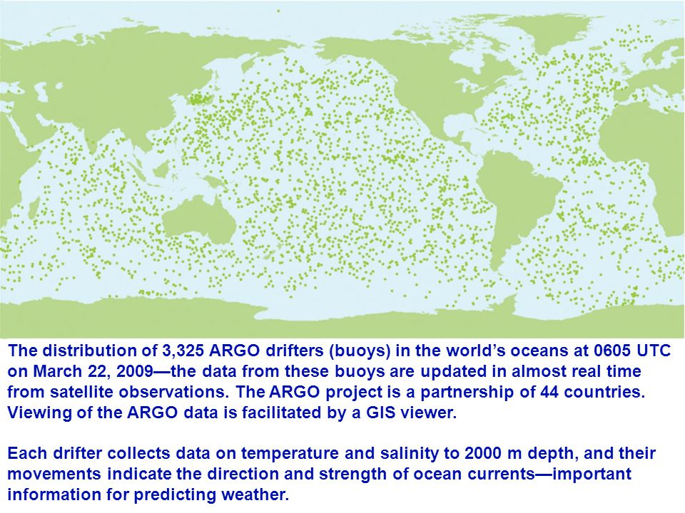The distribution of 3,325 ARGO drifters (buoys) in the world's oceans at 0605 UTC on March 22, 2009—the data from these buoys are updated in almost re
