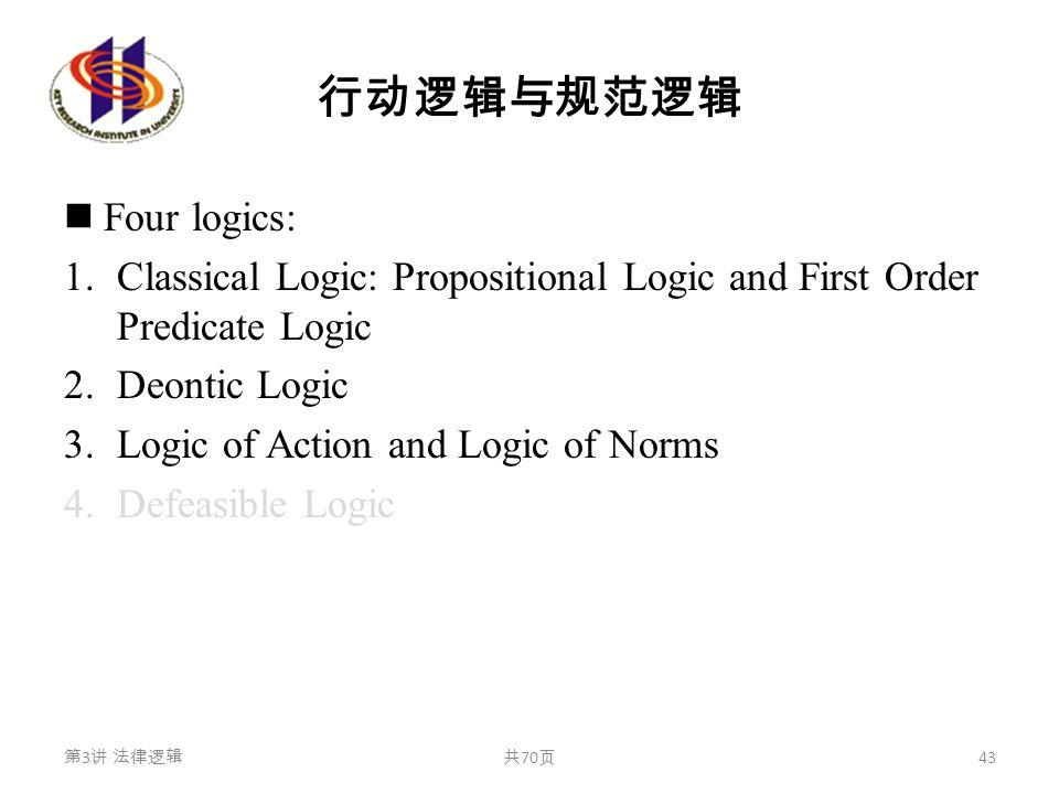 行动逻辑与规范逻辑 Four logics: 1.Classical Logic: Propositional Logic and First Order Predicate Logic 2.Deontic Logic 3.Logic of Action and Logic of Norms 4.D