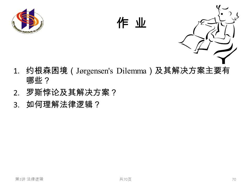 作 业 1. 约根森困境( Jørgensen's Dilemma )及其解决方案主要有 哪些? 2. 罗斯悖论及其解决方案? 3. 如何理解法律逻辑? 第 3 讲 法律逻辑共 70 页 70