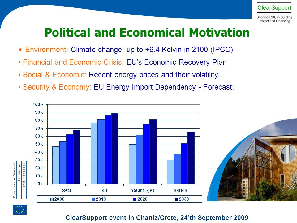 Political and Economical Motivation Environment: Climate change: up to +6.4 Kelvin in 2100 (IPCC) Financial and Economic Crisis: EU's Economic Recover