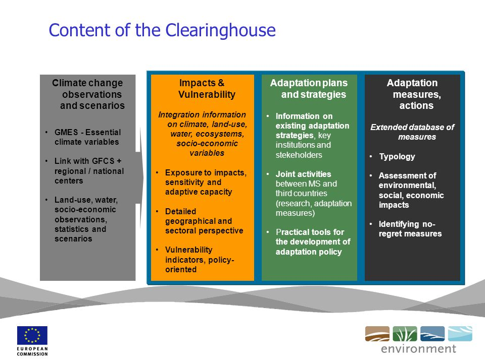 Content of the Clearinghouse Climate change observations and scenarios GMES - Essential climate variables Link with GFCS + regional / national centers Land-use, water, socio-economic observations, statistics and scenarios Adaptation measures, actions Extended database of measures Typology Assessment of environmental, social, economic impacts Identifying no- regret measures Adaptation plans and strategies Information on existing adaptation strategies, key institutions and stekeholders Joint activities between MS and third countries (research, adaptation measures) Practical tools for the development of adaptation policy Impacts & Vulnerability Integration information on climate, land-use, water, ecosystems, socio-economic variables Exposure to impacts, sensitivity and adaptive capacity Detailed geographical and sectoral perspective Vulnerability indicators, policy- oriented