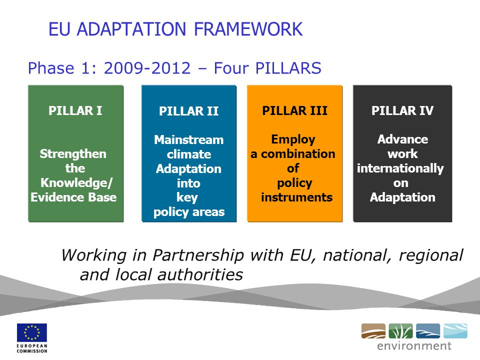 EU ADAPTATION FRAMEWORK Phase 1: 2009-2012 – Four PILLARS Working in Partnership with EU, national, regional and local authorities PILLAR IV Advance work internationally on Adaptation PILLAR III Employ a combination of policy instruments PILLAR II Mainstream climate Adaptation into key policy areas PILLAR I Strengthen the Knowledge/ Evidence Base