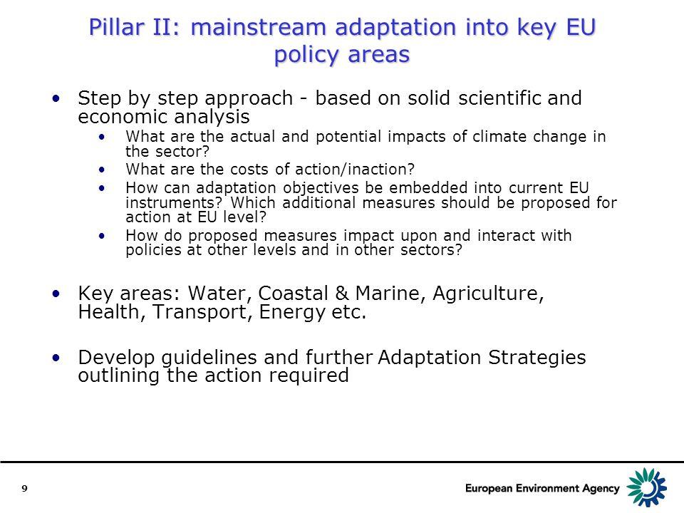 10 Status of development of national adaptation strategies Source: EEA, 2009; PEER, 2009 Adopted a NASPreparing a NASIVA assessments Finland (2005)Czech RepublicAustria France (2006)NorwayGreece Spain (2006)RomaniaIceland Netherlands (2007)EstoniaIreland Denmark (2008)LatviaLithuania United Kingdom (2008)PortugalSwitzerland Germany (2008)Romania Hungary (2008) Norway (2008) Sweden (2009) http://www.eea.europa.eu/themes/climate/national-adaptation-strategies