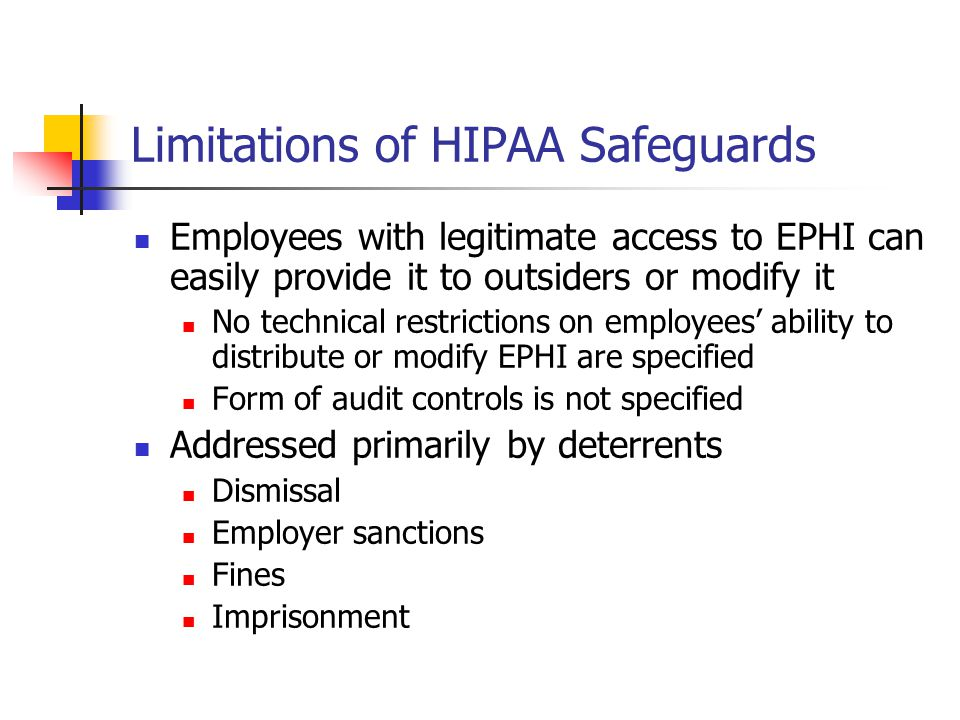 Limitations of HIPAA Safeguards Employees with legitimate access to EPHI can easily provide it to outsiders or modify it No technical restrictions on employees' ability to distribute or modify EPHI are specified Form of audit controls is not specified Addressed primarily by deterrents Dismissal Employer sanctions Fines Imprisonment