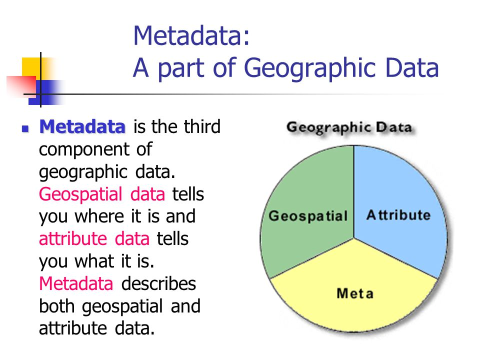 Metadata: A part of Geographic Data Metadata Metadata is the third component of geographic data.