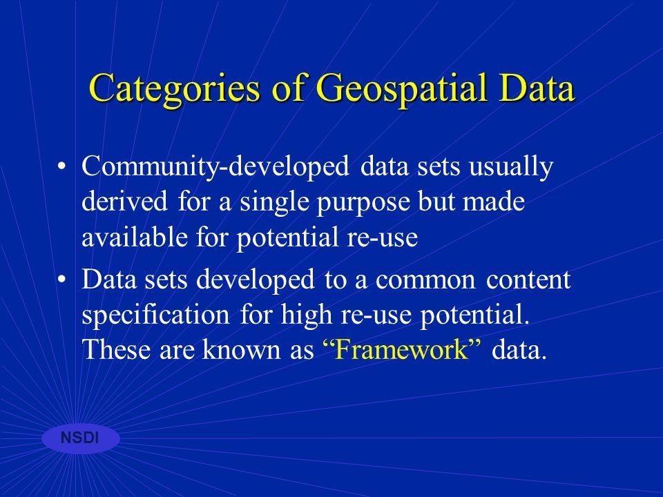NSDI The data provides a core... Geospatial Data