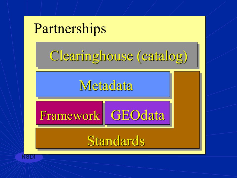 NSDI Partnerships hold it all together