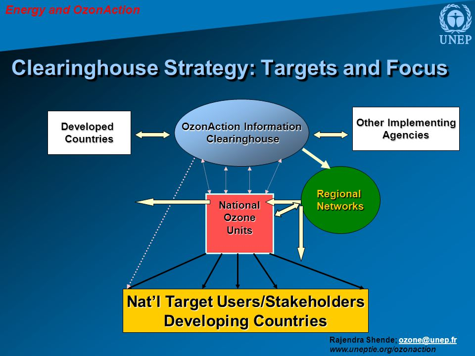 Energy and OzonAction Rajendra Shende; ozone@unep.frozone@unep.fr www.uneptie.org/ozonaction Clearinghouse Strategy: Targets and Focus OzonAction Info
