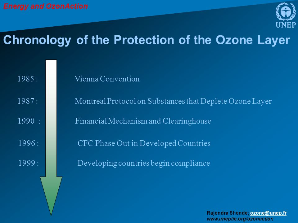 Energy and OzonAction Rajendra Shende; ozone@unep.frozone@unep.fr www.uneptie.org/ozonaction Chronology of the Protection of the Ozone Layer 1985 : Vi