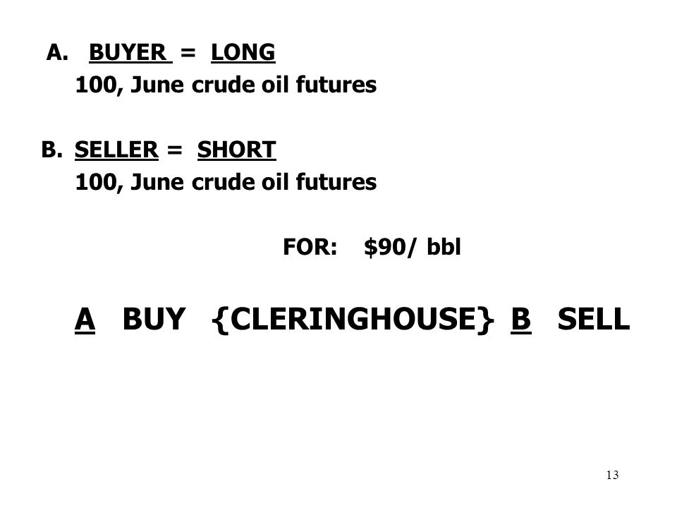 13 A. BUYER = LONG 100, June crude oil futures B.SELLER = SHORT 100, June crude oil futures FOR: $90/ bbl A BUY {CLERINGHOUSE} B SELL