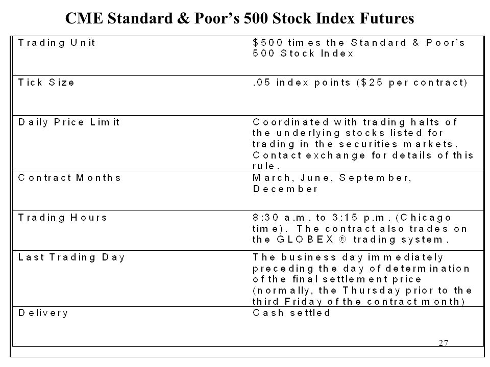 27 CME Standard & Poor's 500 Stock Index Futures