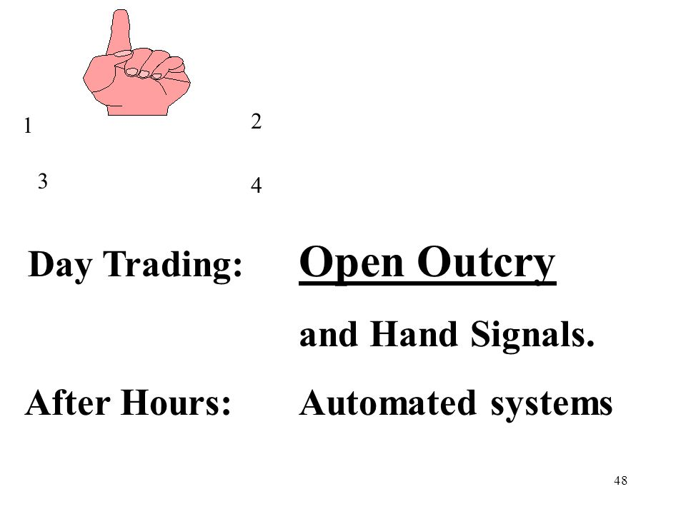 48 Day Trading: Open Outcry and Hand Signals. After Hours:Automated systems 1 2 3 4