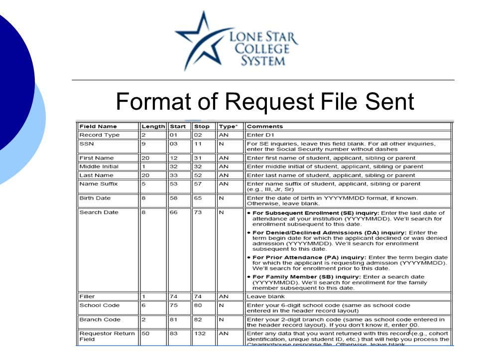 Format of Request File Sent