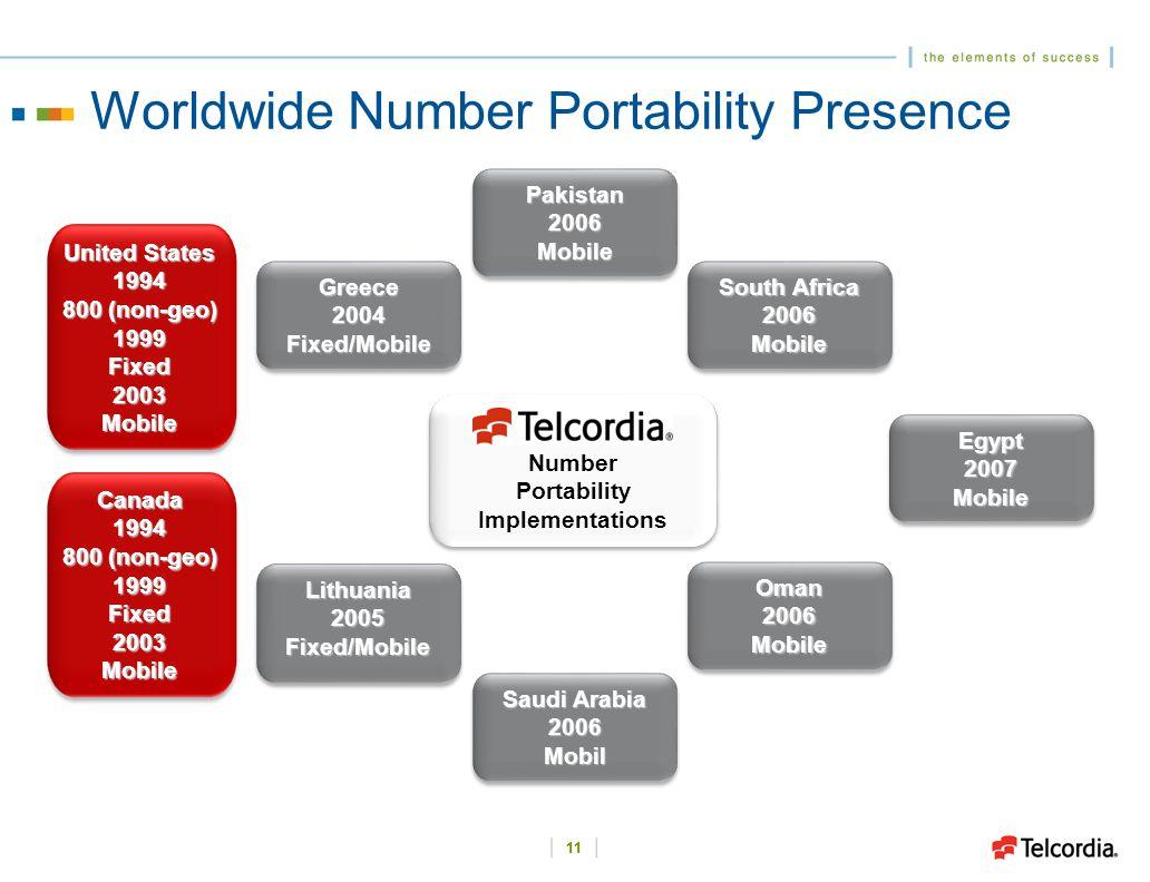 11 Worldwide Number Portability Presence Greece2004Fixed/MobileGreece2004Fixed/Mobile Lithuania2005Fixed/MobileLithuania2005Fixed/Mobile Saudi Arabia