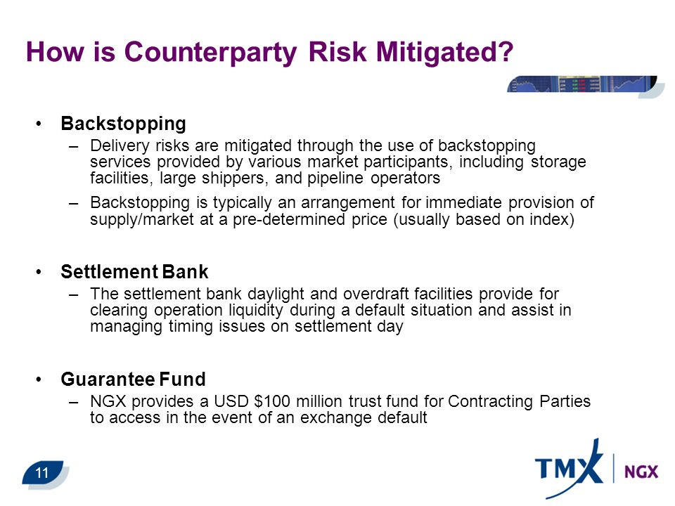 How is Counterparty Risk Mitigated.