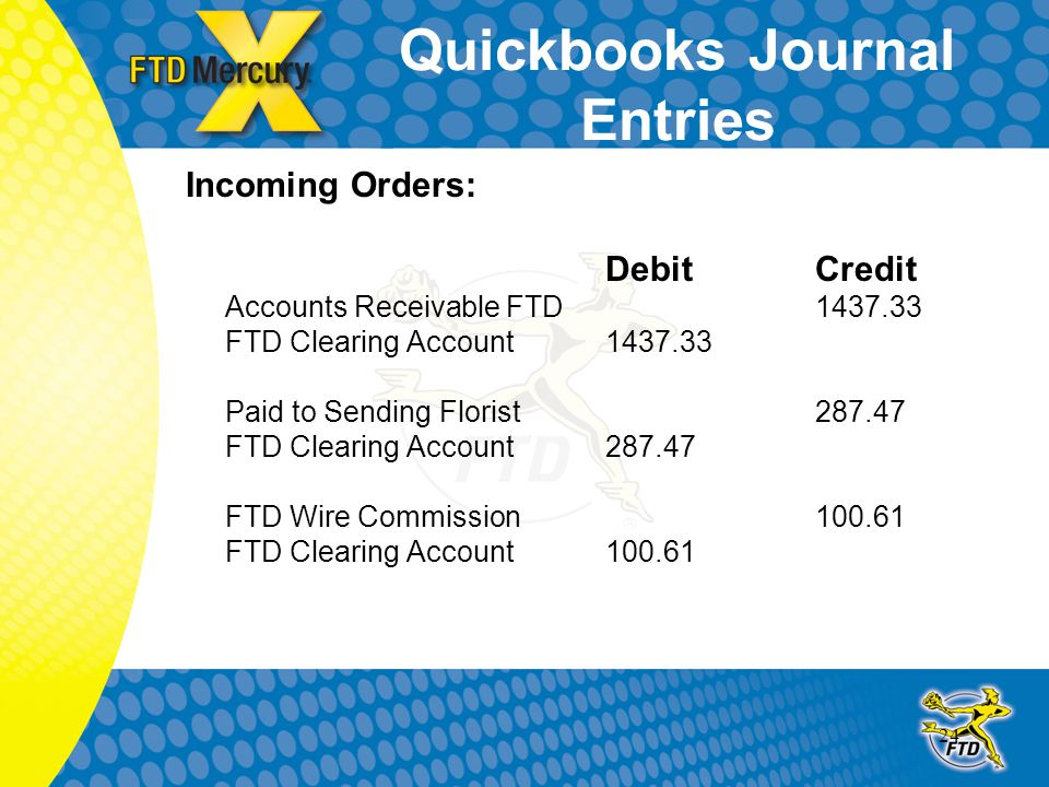 24 Quickbooks Journal Entries Incoming Orders: DebitCredit Accounts Receivable FTD1437.33 FTD Clearing Account1437.33 Paid to Sending Florist287.47 FT
