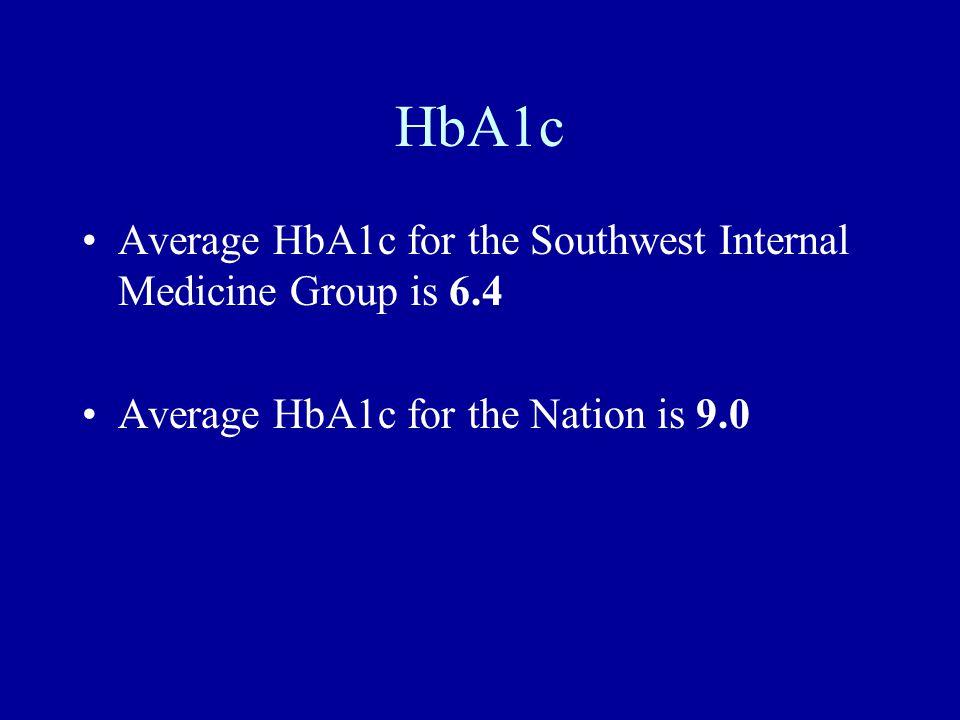 HbA1c Average HbA1c for the Southwest Internal Medicine Group is 6.4 Average HbA1c for the Nation is 9.0