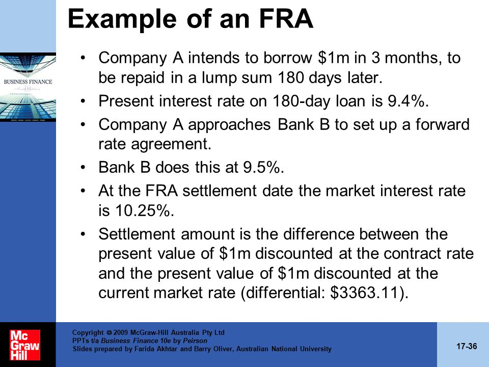 17-36 Copyright  2009 McGraw-Hill Australia Pty Ltd PPTs t/a Business Finance 10e by Peirson Slides prepared by Farida Akhtar and Barry Oliver, Australian National University Example of an FRA Company A intends to borrow $1m in 3 months, to be repaid in a lump sum 180 days later.
