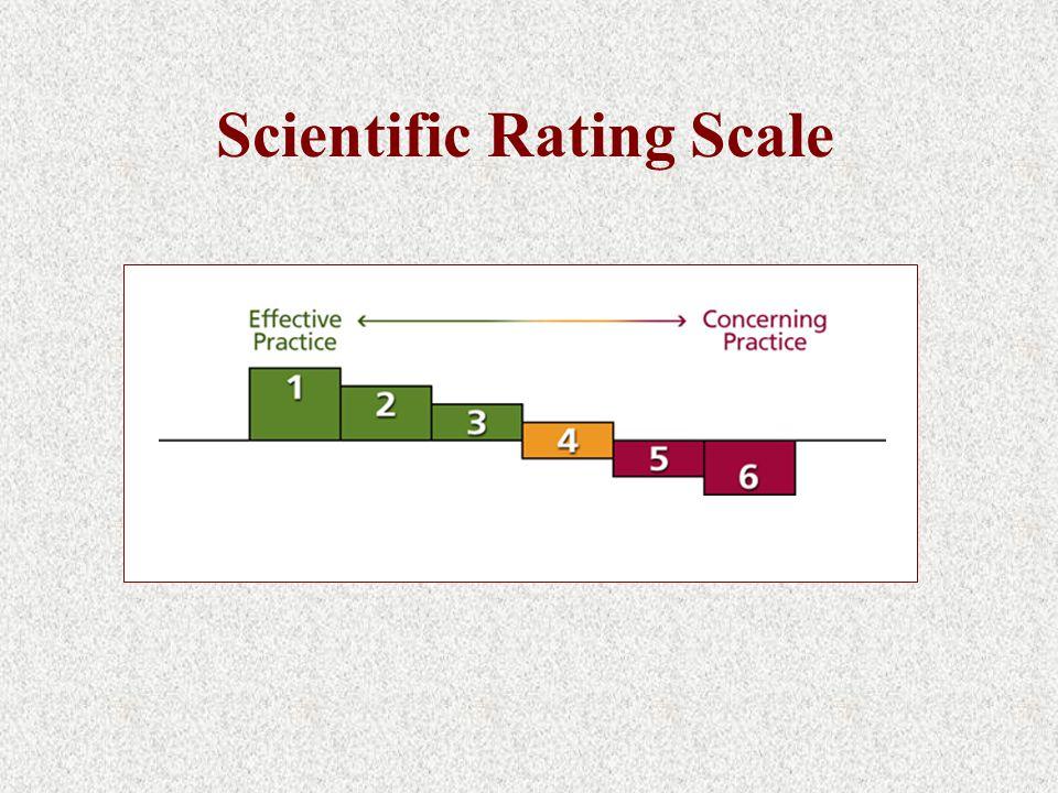 Scientific Rating Scale