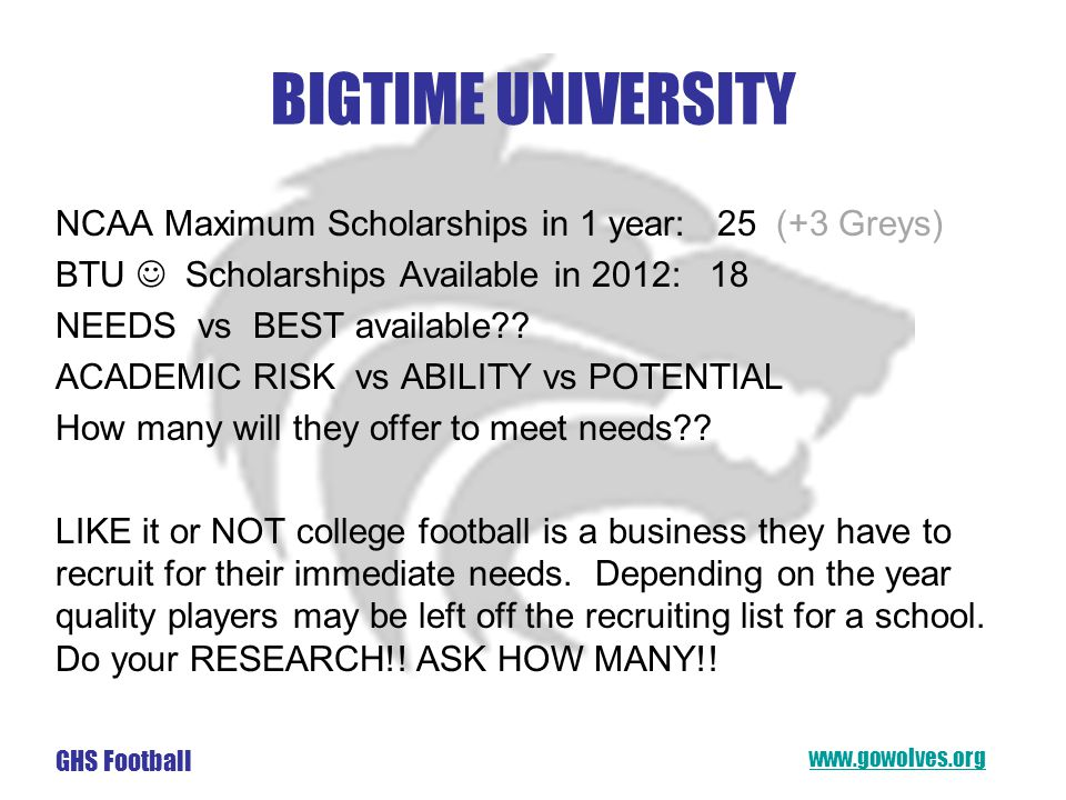 www.gowolves.org GHS Football BIGTIME UNIVERSITY NCAA Maximum Scholarships in 1 year: 25 (+3 Greys) BTU Scholarships Available in 2012: 18 NEEDS vs BEST available?.