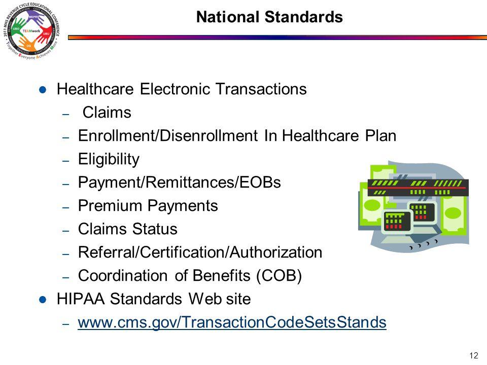Healthcare Electronic Transactions – Claims – Enrollment/Disenrollment In Healthcare Plan – Eligibility – Payment/Remittances/EOBs – Premium Payments