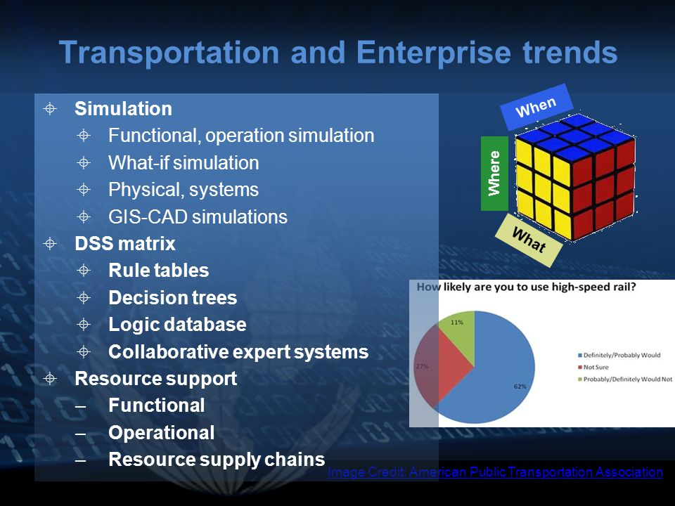 Image Credit: American Public Transportation Association  Simulation  Functional, operation simulation  What-if simulation  Physical, systems  GIS-CAD simulations  DSS matrix  Rule tables  Decision trees  Logic database  Collaborative expert systems  Resource support –Functional –Operational –Resource supply chains Transportation and Enterprise trends When Where What