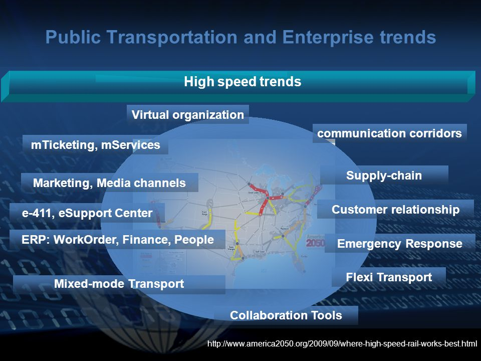 Public Transportation and Enterprise trends Mixed-mode Transport http://www.america2050.org/2009/09/where-high-speed-rail-works-best.html Virtual organization communication corridors High speed trends Customer relationship Supply-chain ERP: WorkOrder, Finance, People Marketing, Media channels mTicketing, mServices Emergency Response Flexi Transport Collaboration Tools e-411, eSupport Center