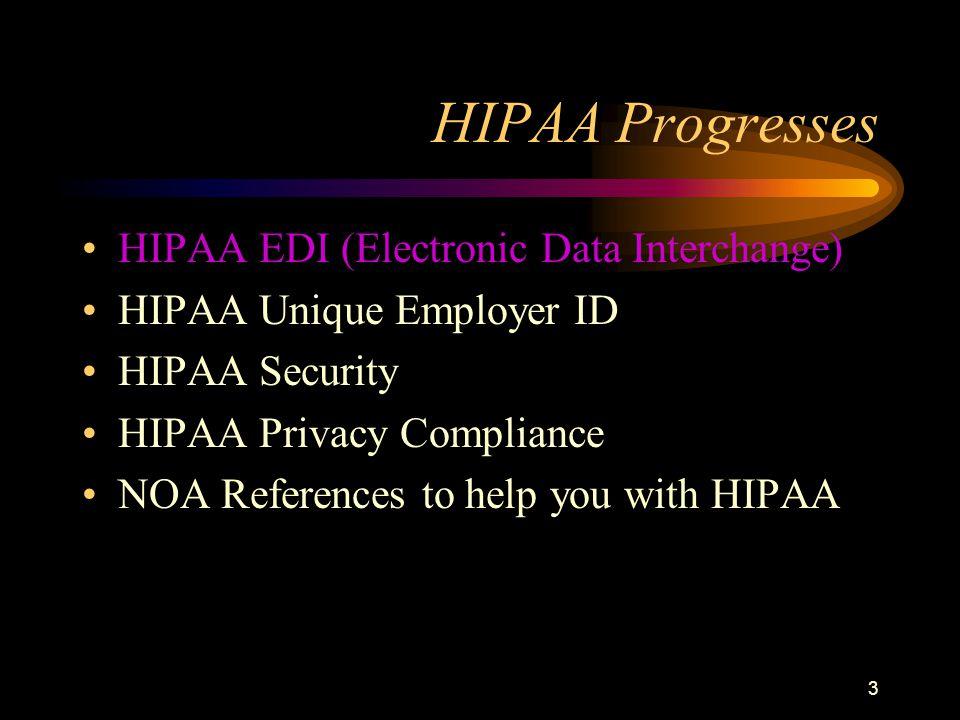 3 HIPAA Progresses HIPAA EDI (Electronic Data Interchange) HIPAA Unique Employer ID HIPAA Security HIPAA Privacy Compliance NOA References to help you with HIPAA
