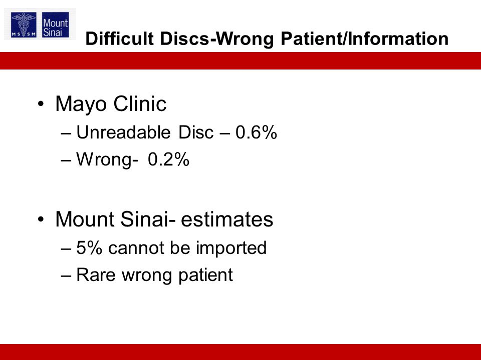 Mayo Clinic –Unreadable Disc – 0.6% –Wrong- 0.2% Mount Sinai- estimates –5% cannot be imported –Rare wrong patient Difficult Discs-Wrong Patient/Information